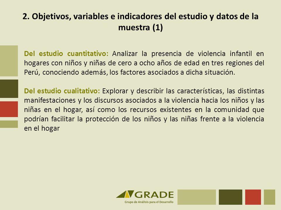 Del estudio cuantitativo: Analizar la presencia de violencia infantil en hogares con niños y niñas de cero a ocho años de edad en tres regiones del Perú, conociendo además, los factores asociados a dicha situación.
