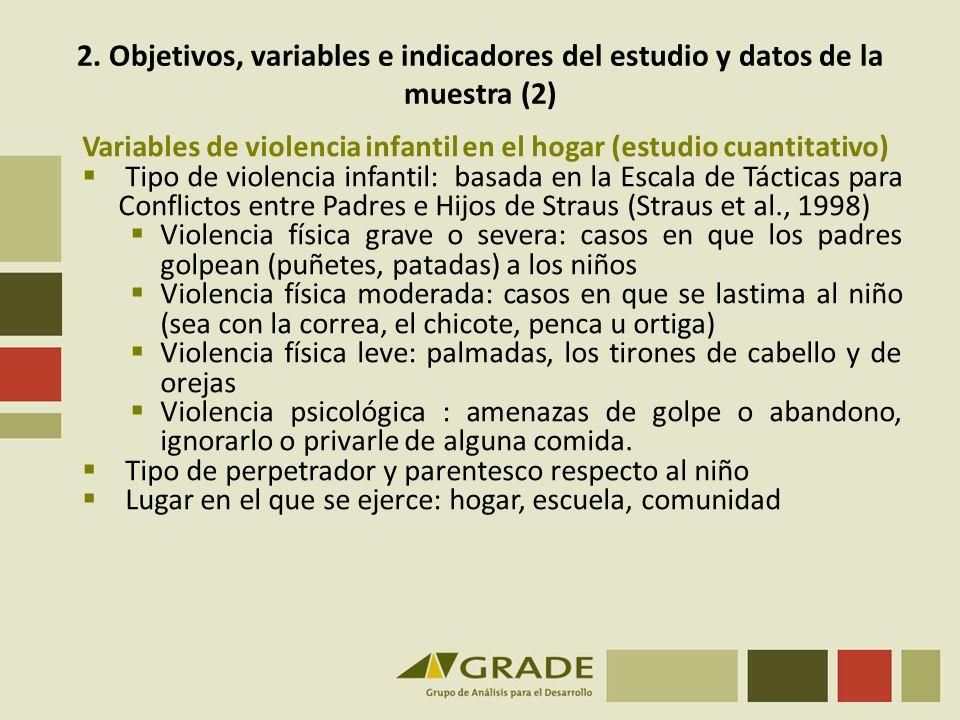 2. Objetivos, variables e indicadores del estudio y datos de la muestra (2) Variables de violencia infantil en el hogar (estudio cuantitativo) Tipo de