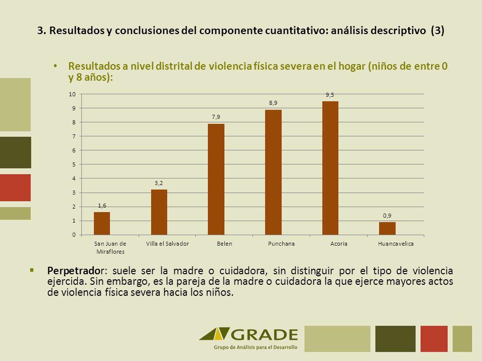 3. Resultados y conclusiones del componente cuantitativo: análisis descriptivo (3) Resultados a nivel distrital de violencia física severa en el hogar