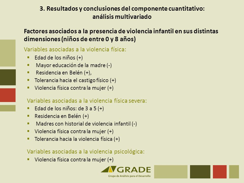 Factores asociados a la presencia de violencia infantil en sus distintas dimensiones (niños de entre 0 y 8 años) Variables asociadas a la violencia física: Edad de los niños (+) Mayor educación de la madre (-) Residencia en Belén (+), Tolerancia hacia el castigo físico (+) Violencia física contra la mujer (+) Variables asociadas a la violencia física severa: Edad de los niños: de 3 a 5 (+) Residencia en Belén (+) Madres con historial de violencia infantil (-) Violencia física contra la mujer (+) Tolerancia hacia la violencia física (+) Variables asociadas a la violencia psicológica: Violencia física contra la mujer (+) 3.