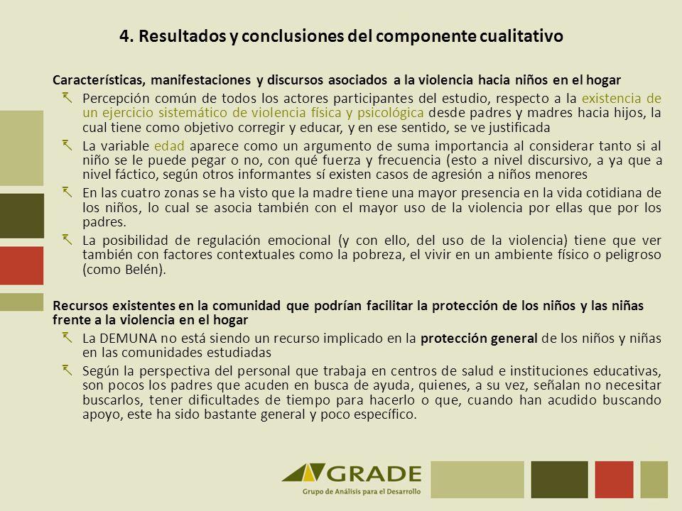 4. Resultados y conclusiones del componente cualitativo Características, manifestaciones y discursos asociados a la violencia hacia niños en el hogar