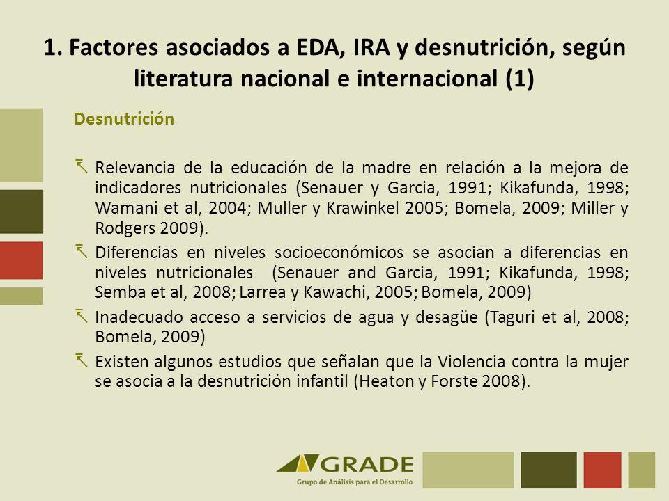 1. Factores asociados a EDA, IRA y desnutrición, según literatura nacional e internacional (1) Desnutrición Relevancia de la educación de la madre en