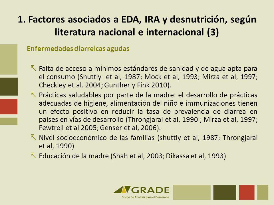1. Factores asociados a EDA, IRA y desnutrición, según literatura nacional e internacional (3) Enfermedades diarreicas agudas Falta de acceso a mínimo