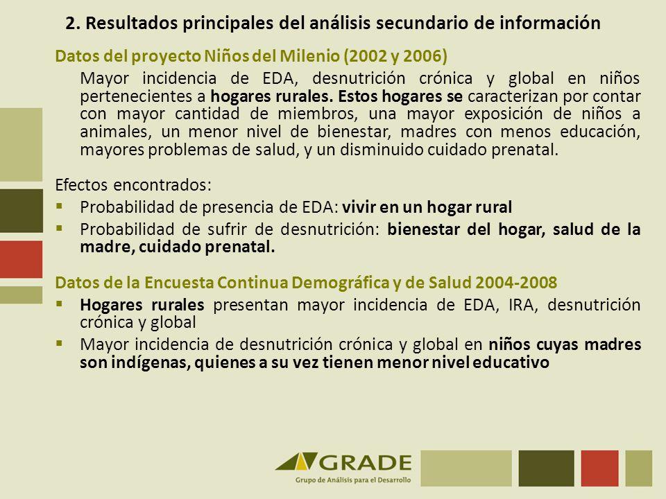 2. Resultados principales del análisis secundario de información Datos del proyecto Niños del Milenio (2002 y 2006) Mayor incidencia de EDA, desnutric