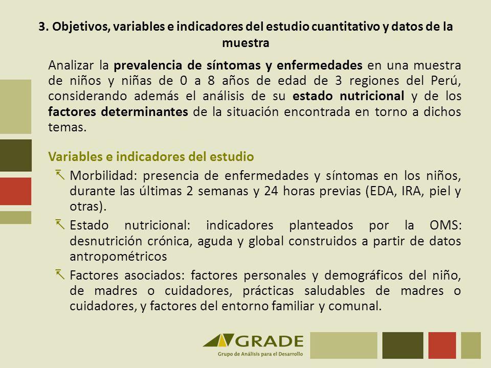 Analizar la prevalencia de síntomas y enfermedades en una muestra de niños y niñas de 0 a 8 años de edad de 3 regiones del Perú, considerando además e