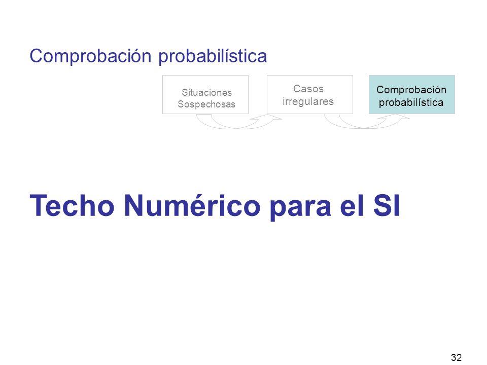 32 Comprobación probabilística Situaciones Sospechosas Casos irregulares Comprobación probabilística Techo Numérico para el SI
