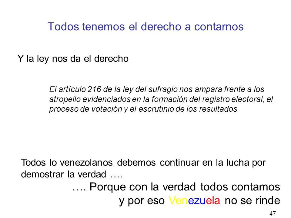 47 Todos tenemos el derecho a contarnos Y la ley nos da el derecho El artículo 216 de la ley del sufragio nos ampara frente a los atropello evidenciados en la formación del registro electoral, el proceso de votación y el escrutinio de los resultados Todos lo venezolanos debemos continuar en la lucha por demostrar la verdad ….