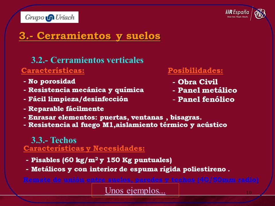 10 Características: 3.- Cerramientos y suelos 3.2.- Cerramientos verticales Posibilidades: - Obra Civil - Panel metálico - Panel fenólico Característi