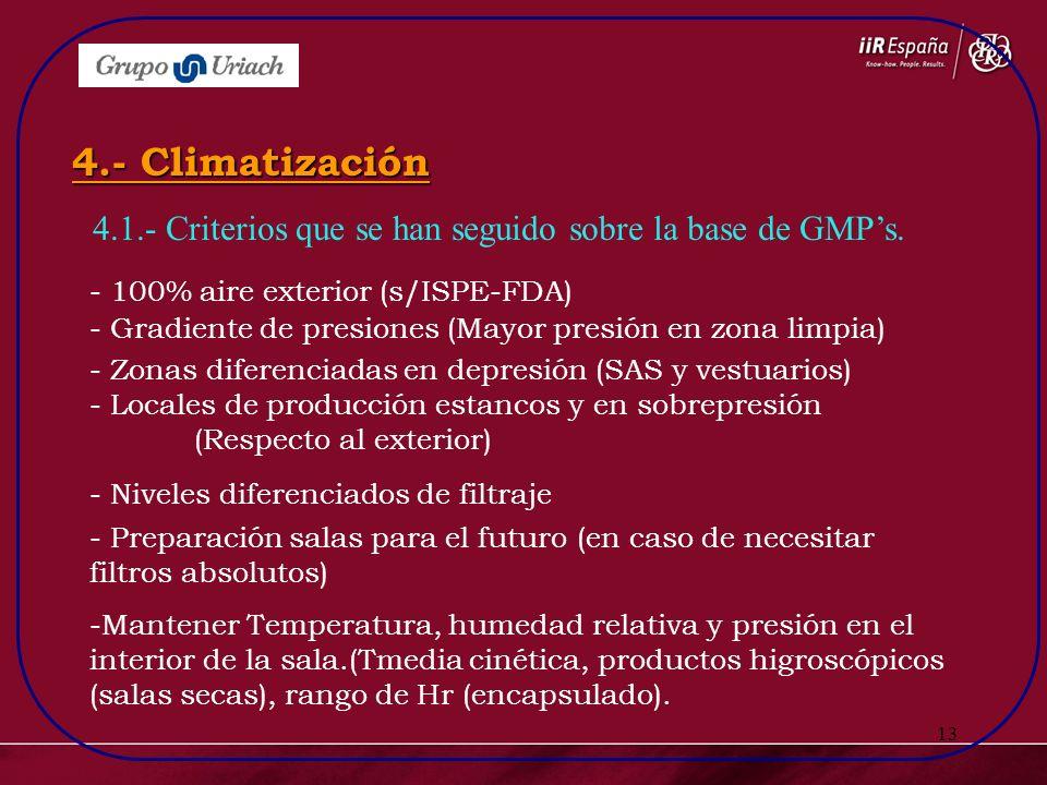 13 4.- Climatización 4.1.- Criterios que se han seguido sobre la base de GMPs. - 100% aire exterior (s/ISPE-FDA) - Gradiente de presiones (Mayor presi