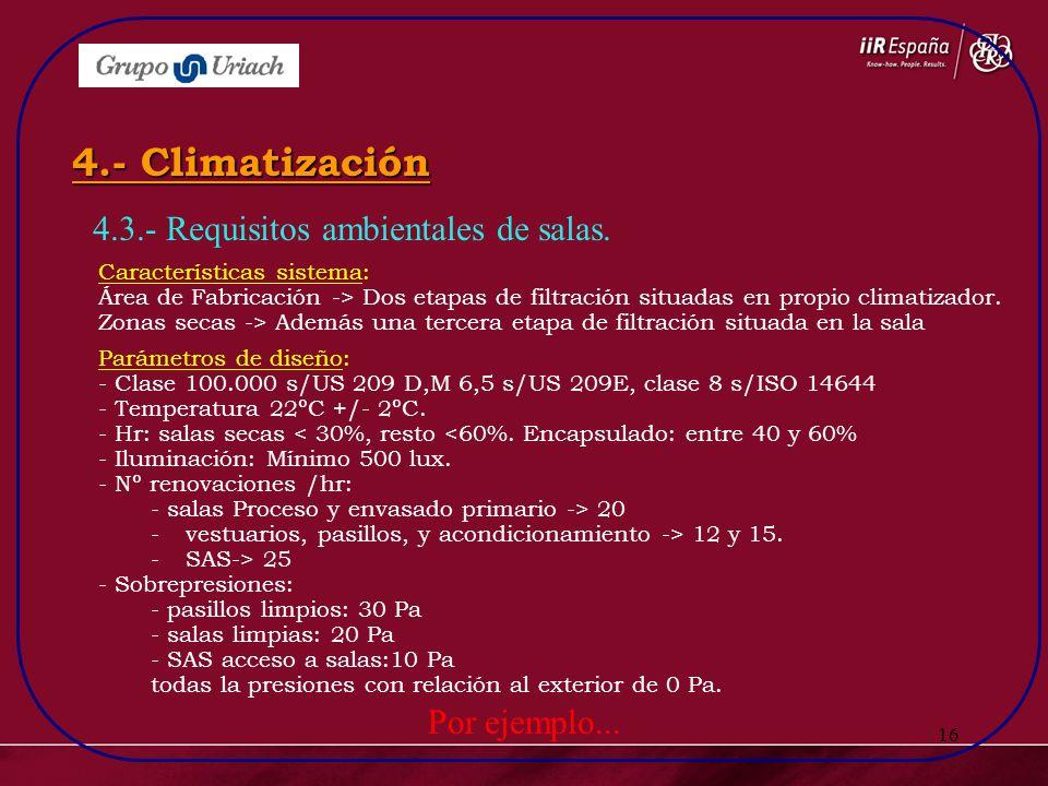 16 4.3.- Requisitos ambientales de salas. 4.- Climatización Características sistema: Área de Fabricación -> Dos etapas de filtración situadas en propi