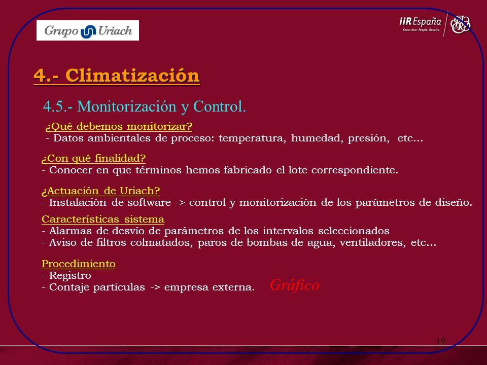 19 4.5.- Monitorización y Control. 4.- Climatización ¿Qué debemos monitorizar? - Datos ambientales de proceso: temperatura, humedad, presión, etc... ¿