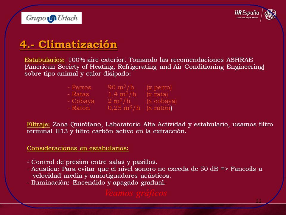 22 4.- Climatización Estabularios: 100% aire exterior. Tomando las recomendaciones ASHRAE (American Society of Heating, Refrigerating and Air Conditio