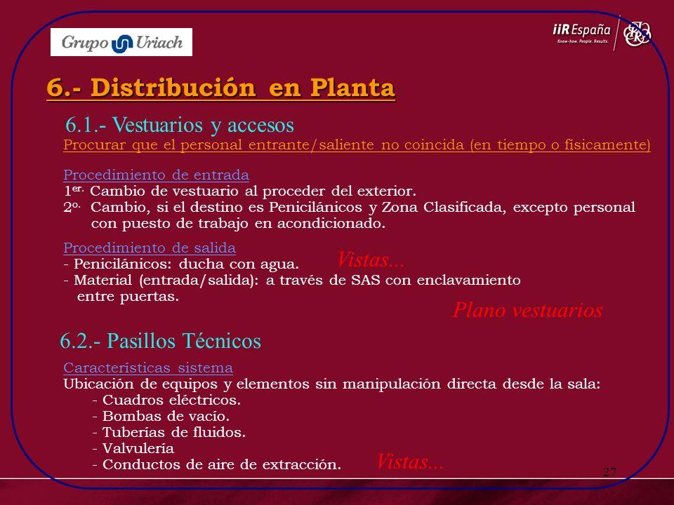 27 6.2.- Pasillos Técnicos 6.- Distribución en Planta Procedimiento de entrada 1 er. Cambio de vestuario al proceder del exterior. 2 o. Cambio, si el