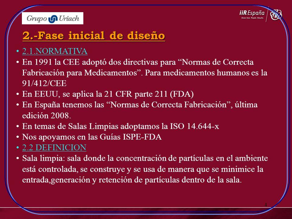 4 2.1.NORMATIVA En 1991 la CEE adoptó dos directivas para Normas de Correcta Fabricación para Medicamentos. Para medicamentos humanos es la 91/412/CEE