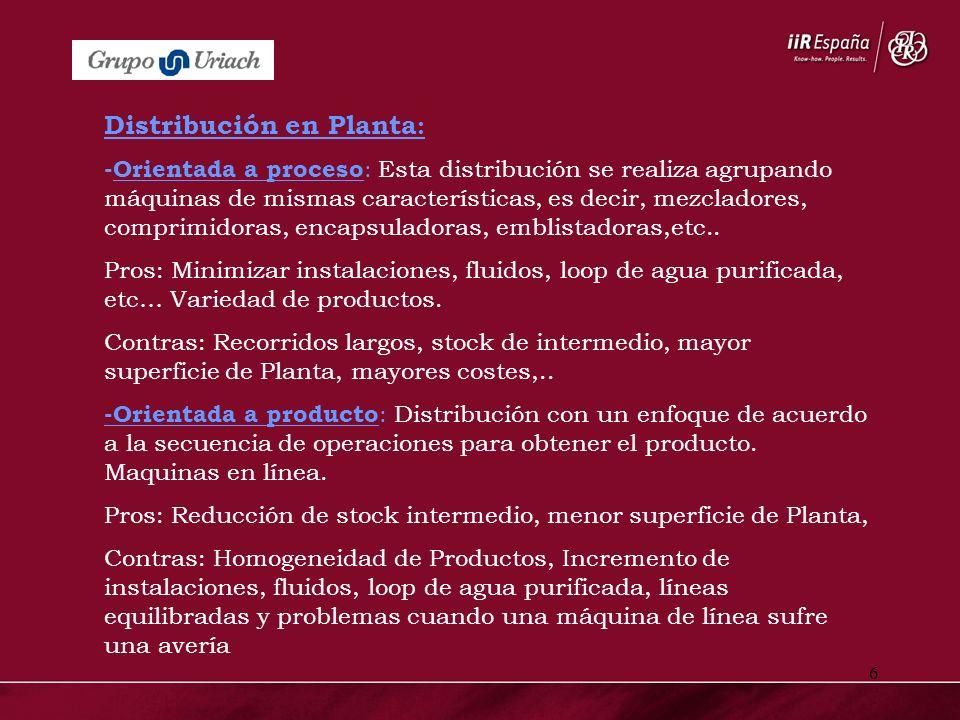 6 Distribución en Planta : -Orientada a proceso : Esta distribución se realiza agrupando máquinas de mismas características, es decir, mezcladores, co