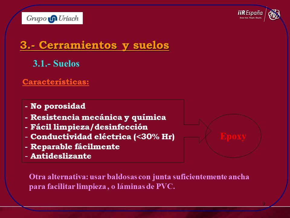 9 Características: 3.- Cerramientos y suelos Epoxy 3.1.- Suelos - Conductividad eléctrica (<30% Hr) - No porosidad - Resistencia mecánica y química -