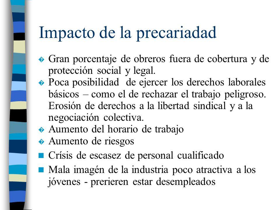Impacto de la precariadad Gran porcentaje de obreros fuera de cobertura y de protección social y legal. Poca posibilidad de ejercer los derechos labor