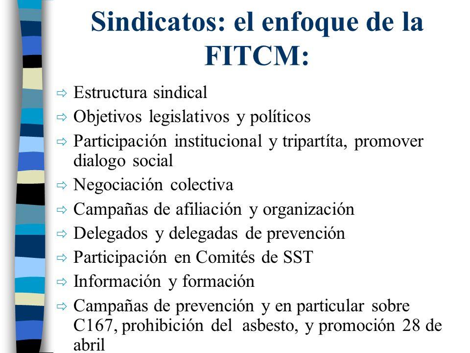 Sindicatos: el enfoque de la FITCM: Estructura sindical Objetivos legislativos y políticos Participación institucional y tripartíta, promover dialogo
