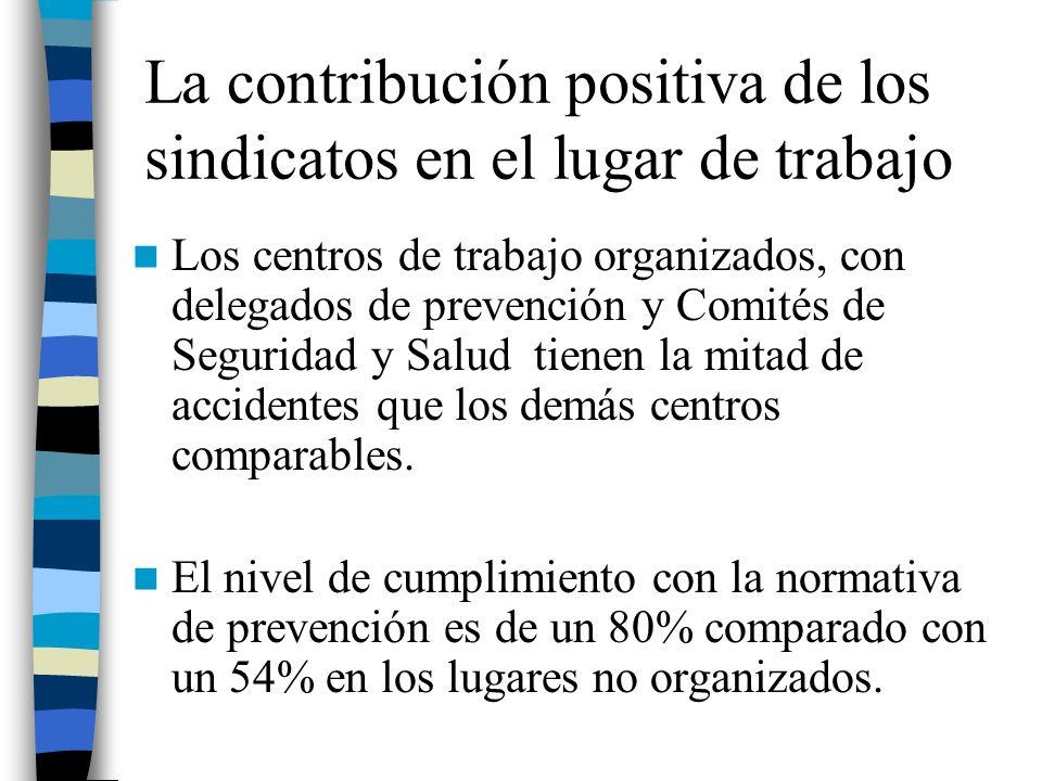 La contribución positiva de los sindicatos en el lugar de trabajo Los centros de trabajo organizados, con delegados de prevención y Comités de Segurid