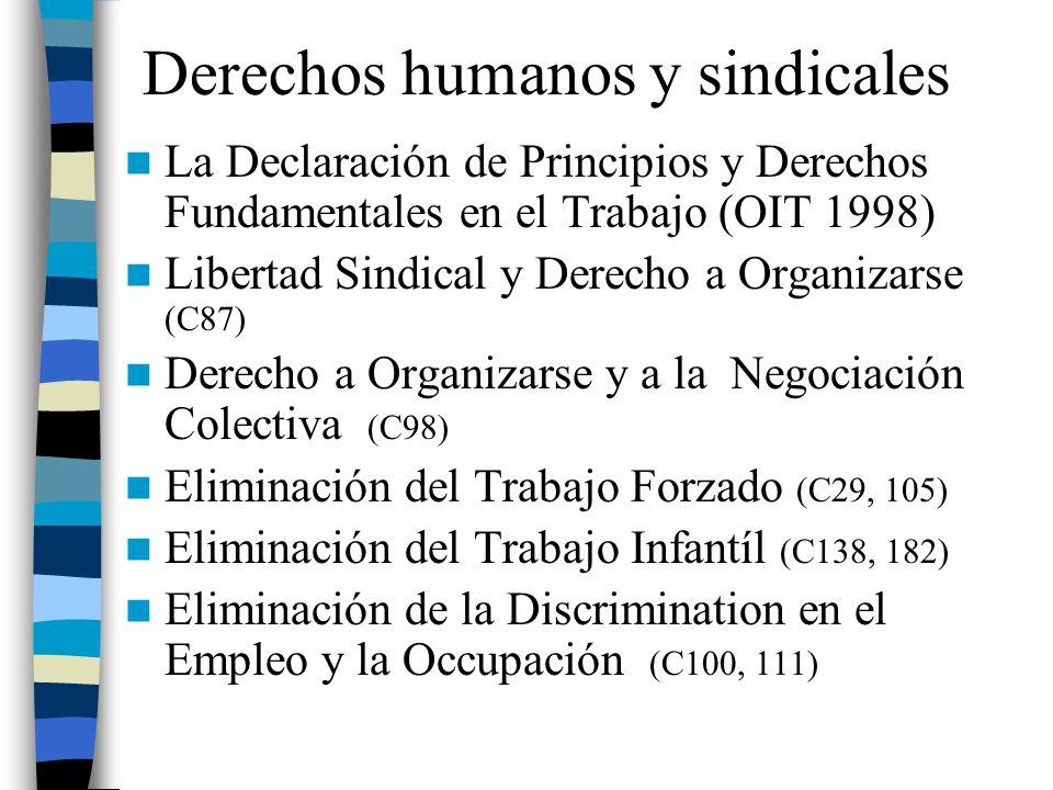 Derechos humanos y sindicales La Declaración de Principios y Derechos Fundamentales en el Trabajo (OIT 1998) Libertad Sindical y Derecho a Organizarse