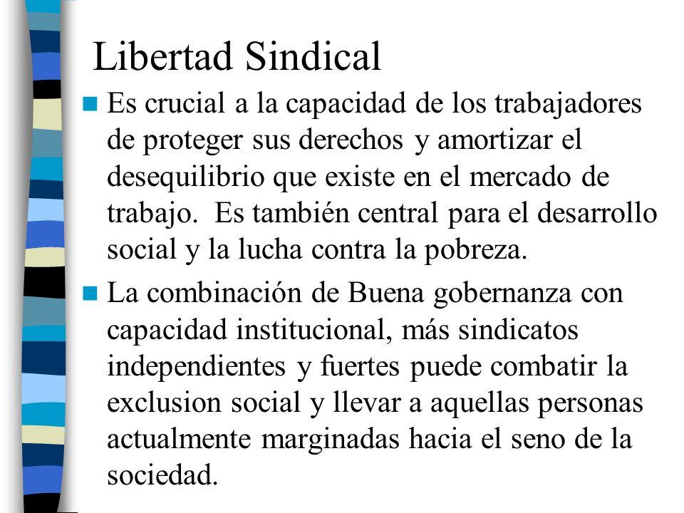 Libertad Sindical Es crucial a la capacidad de los trabajadores de proteger sus derechos y amortizar el desequilibrio que existe en el mercado de trab