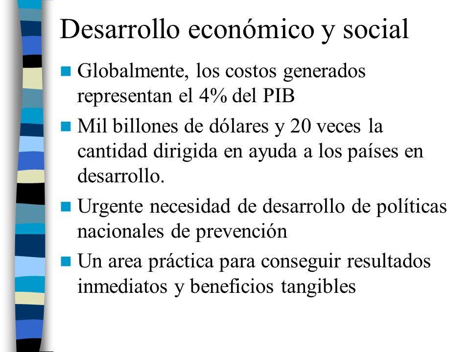 Desarrollo económico y social Globalmente, los costos generados representan el 4% del PIB Mil billones de dólares y 20 veces la cantidad dirigida en a