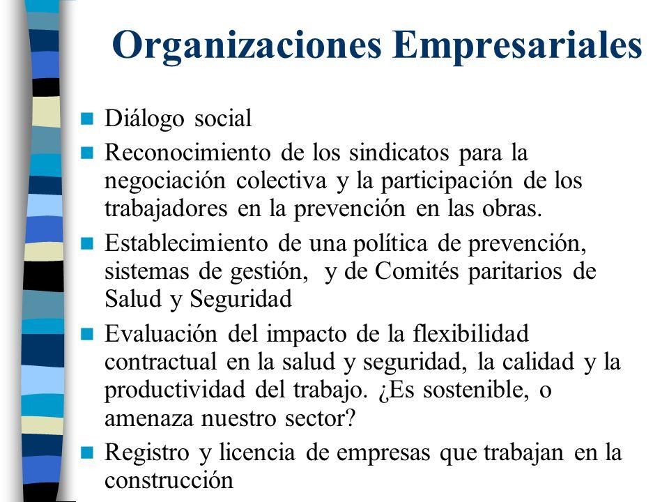 Organizaciones Empresariales Diálogo social Reconocimiento de los sindicatos para la negociación colectiva y la participación de los trabajadores en l