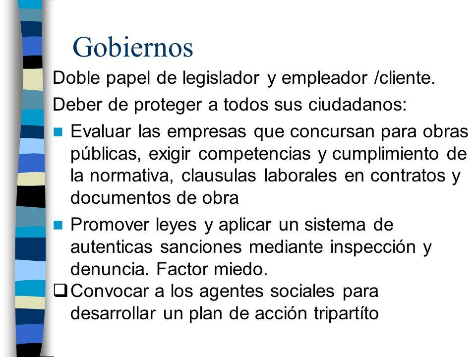Gobiernos Doble papel de legislador y empleador /cliente. Deber de proteger a todos sus ciudadanos: Evaluar las empresas que concursan para obras públ
