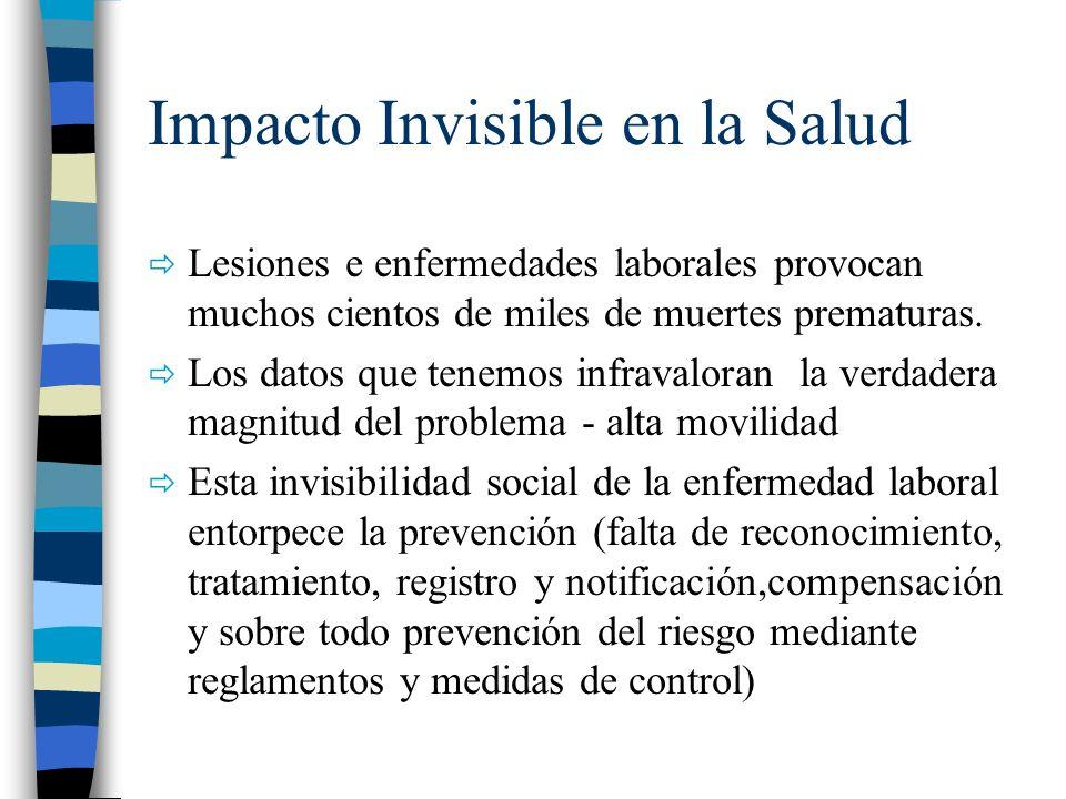 Impacto Invisible en la Salud Lesiones e enfermedades laborales provocan muchos cientos de miles de muertes prematuras. Los datos que tenemos infraval