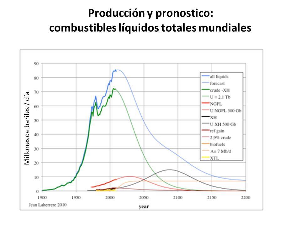 Energía en el hábitat construido Importancia de la calefacción en el sector residencial 37 % 50% 58 % Total 10,7 %