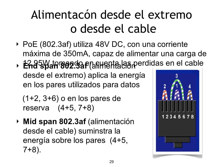 Alimentacón desde el extremo o desde el cable PoE (802.3af) utiliza 48V DC, con una corriente máxima de 350mA, capaz de alimentar una carga de 12.95W tomando en cuenta las perdidas en el cable End span 802.3af (alimentación desde el extremo) aplica la energía en los pares utilizados para datos (1+2, 3+6) o en los pares de reserva (4+5, 7+8) Mid span 802.3af (alimentación desde el cable) suminstra la energía sobre los pares (4+5, 7+8).