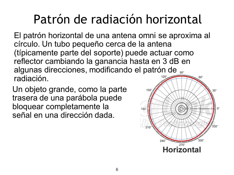 6 El patrón horizontal de una antena omni se aproxima al círculo. Un tubo pequeño cerca de la antena (típicamente parte del soporte) puede actuar como