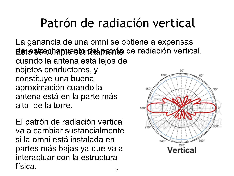 7 La ganancia de una omni se obtiene a expensas del estrechamiento del patrón de radiación vertical. Patrón de radiación vertical Esto se cumple estri