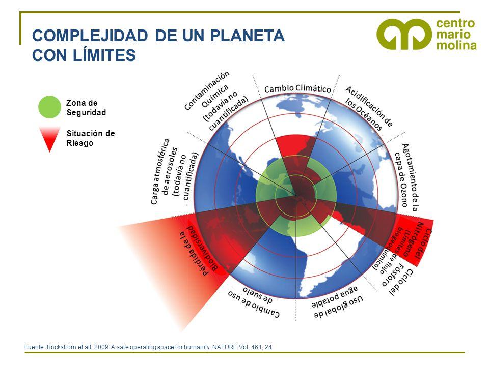 HACER UN ESFUERZO SUSTANTIVO Aplicar impuestos al Carbono Crear mercados de Carbono (Cap and Trade) Secuestrar Carbono ( ej.