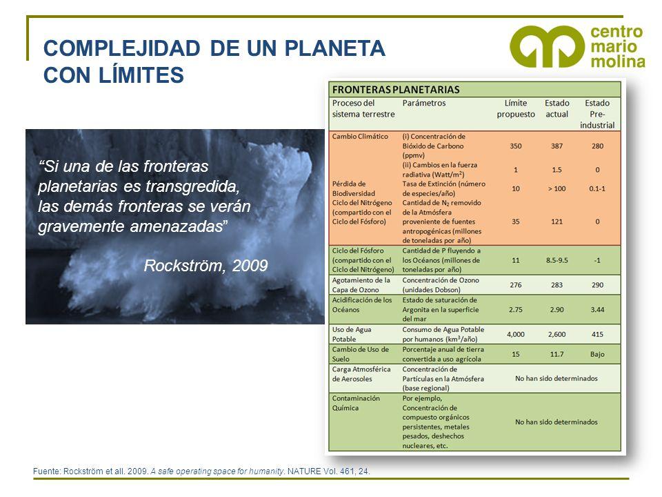 LAS CUÑAS DE ESTABILIZACION Opciones Disponibles Eficiencia energética Edificación sustentable Cambio de combustibles Captura y Almacenamiento de CO 2 Fisión nuclear Fuentes de Energía Renovables Bio-combustibles Reforestación y Aforestación FUENTE: Pacala S.