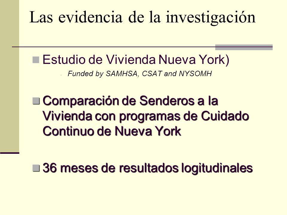 Las evidencia de la investigación Estudio de Vivienda Nueva York) - Funded by SAMHSA, CSAT and NYSOMH Comparación de Senderos a la Vivienda con programas de Cuidado Continuo de Nueva York Comparación de Senderos a la Vivienda con programas de Cuidado Continuo de Nueva York 36 meses de resultados logitudinales 36 meses de resultados logitudinales