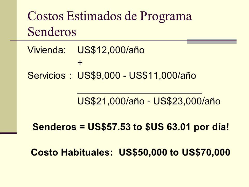 Costos Estimados de Programa Senderos Vivienda:US$12,000/año + Servicios :US$9,000 - US$11,000/año _______________________ US$21,000/año - US$23,000/año Senderos = US$57.53 to $US 63.01 por día.