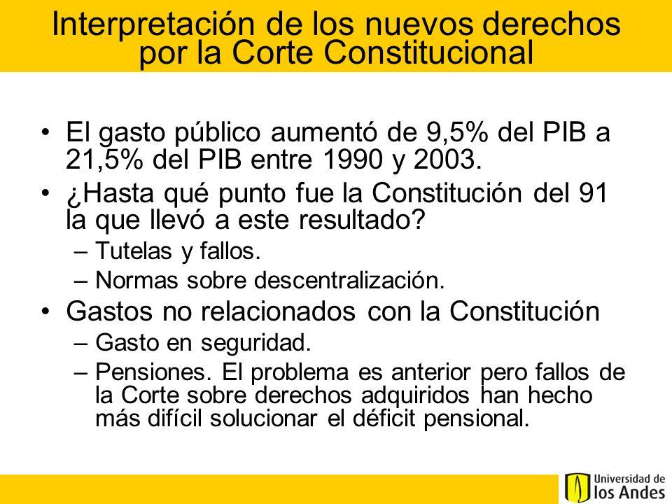 Interpretación de los nuevos derechos por la Corte Constitucional El gasto público aumentó de 9,5% del PIB a 21,5% del PIB entre 1990 y 2003. ¿Hasta q