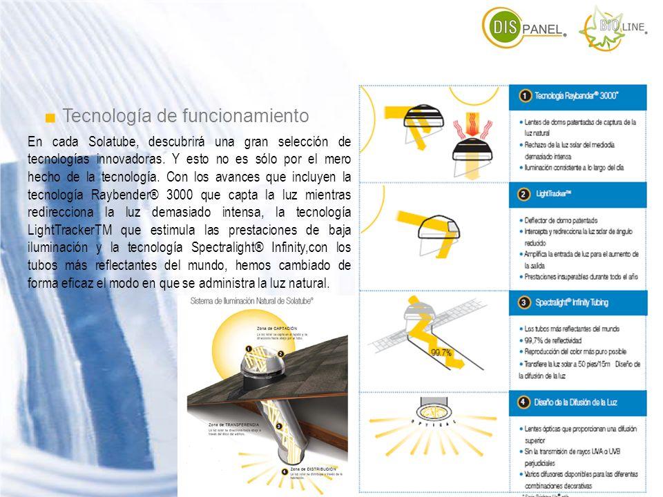 En cada Solatube, descubrirá una gran selección de tecnologías innovadoras.