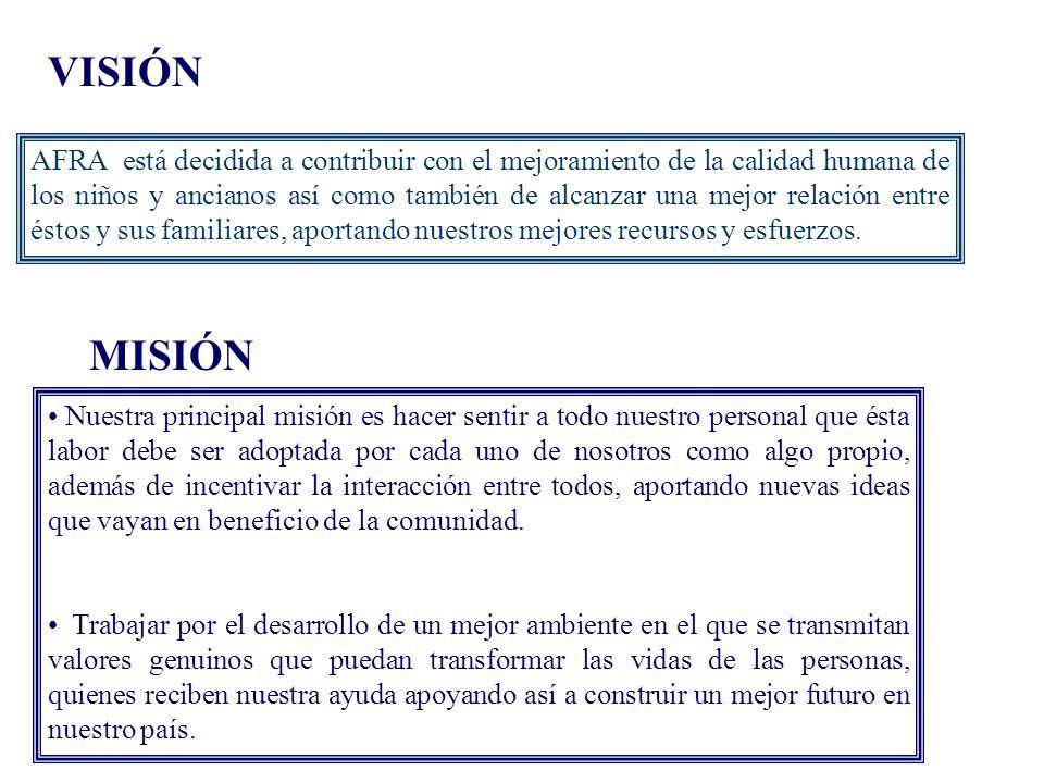 COMPROMISO CON LA COMUNIDAD Alfaro, Ferrer & Ramírez (AFRA) consciente de la problemática social y económica que afronta nuestro país e interesada en