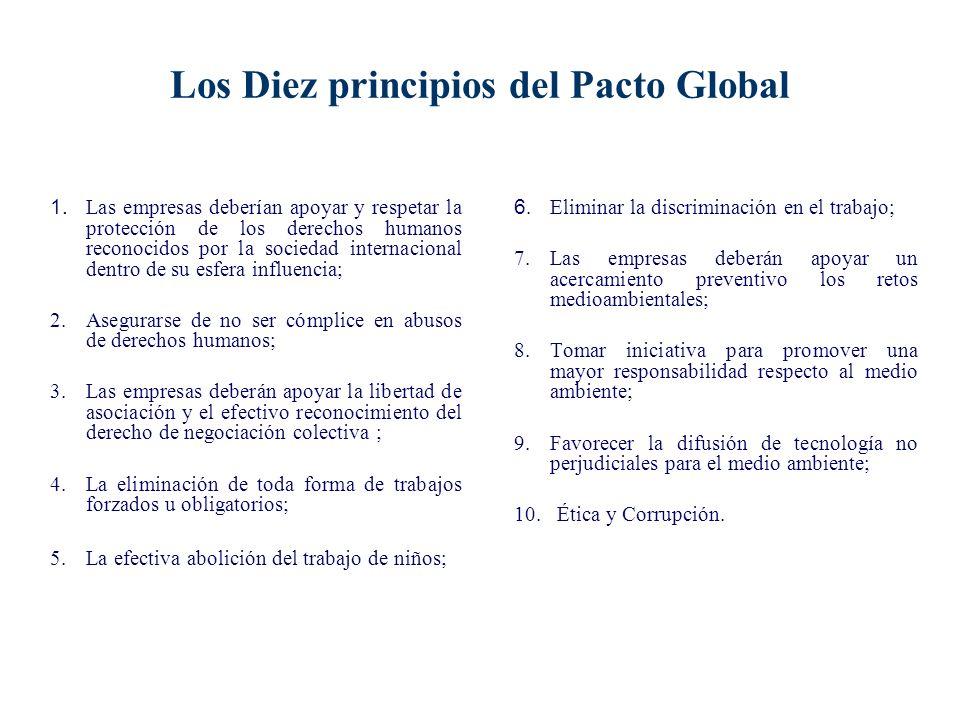 Compromiso de AFRA con El Pacto Global Seguido el Informe de Progreso que comprende el período de octubre 2006 a diciembre 2007. Estaremos publicando