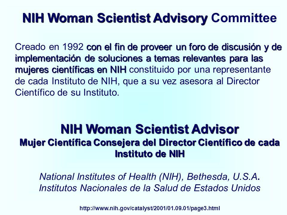Aproximadamente 50% de los becarios postdoctorales son mujeres en NIH En posiciones más altas que postdoctorales, no- independientes no- permanentes el porcentaje de mujeres baja aproximadamente al 25% En posiciones permanentes de investigadores independientes el porcentaje de mujeres decrece aproximadamente al 20% A nivel de jefes de laboratorio y directores de institutos el porcentaje de mujeres decrece aproximadamente al 10% Mujeres científicas en NIH Institutos Nacionales de la Salud de Estados Unidos