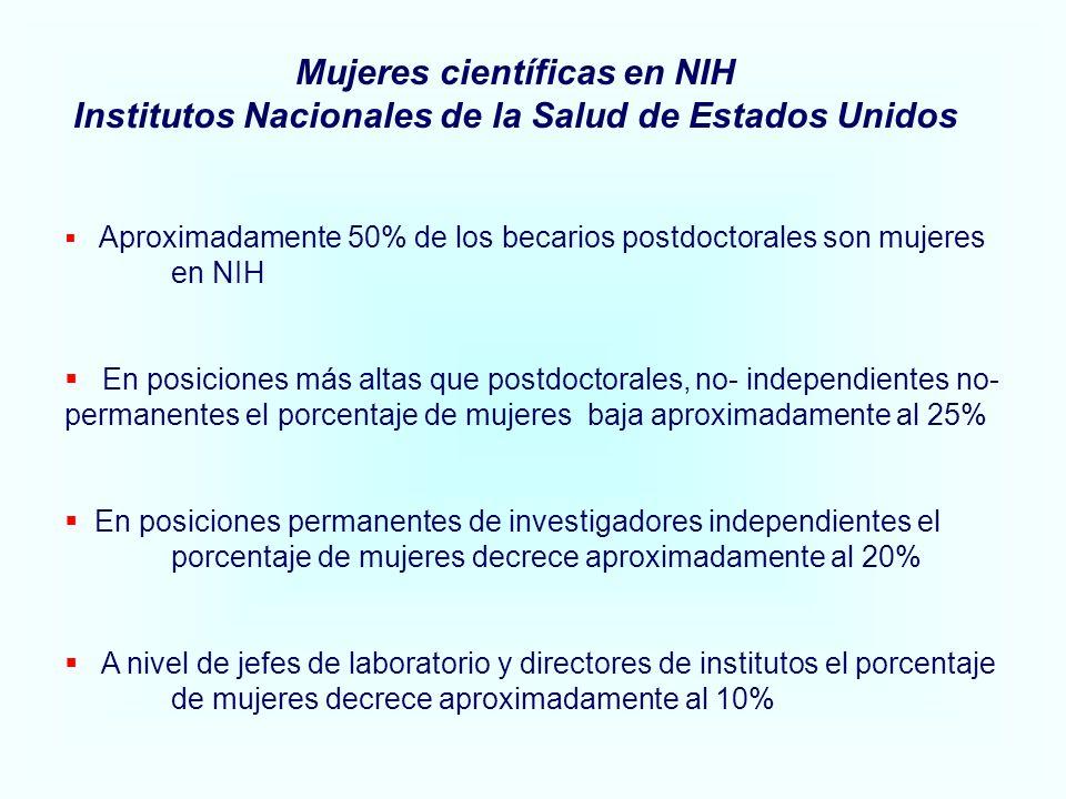 NIH SENIOR INVESTIGATORS BY GENDER 1993 - 2005 Source: OIR Database as of 04/22/05