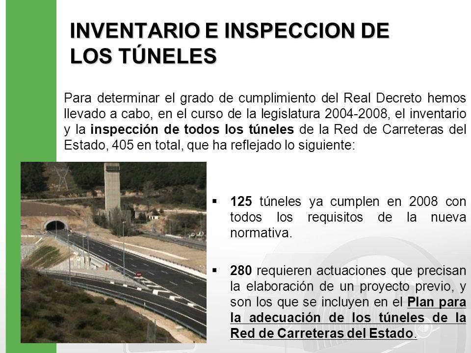 INVENTARIO E INSPECCION DE LOS TÚNELES Para determinar el grado de cumplimiento del Real Decreto hemos llevado a cabo, en el curso de la legislatura 2