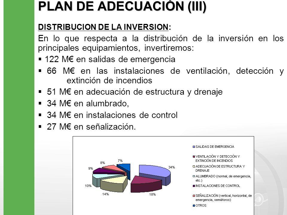 DISTRIBUCION DE LA INVERSION: En lo que respecta a la distribución de la inversión en los principales equipamientos, invertiremos: 122 M en salidas de