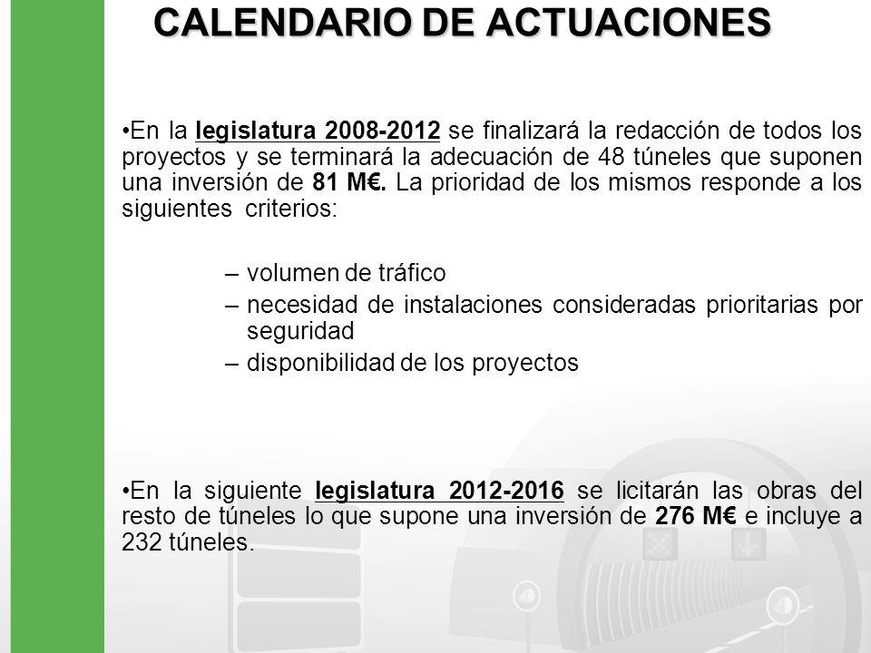 CALENDARIO DE ACTUACIONES En la legislatura 2008-2012 se finalizará la redacción de todos los proyectos y se terminará la adecuación de 48 túneles que