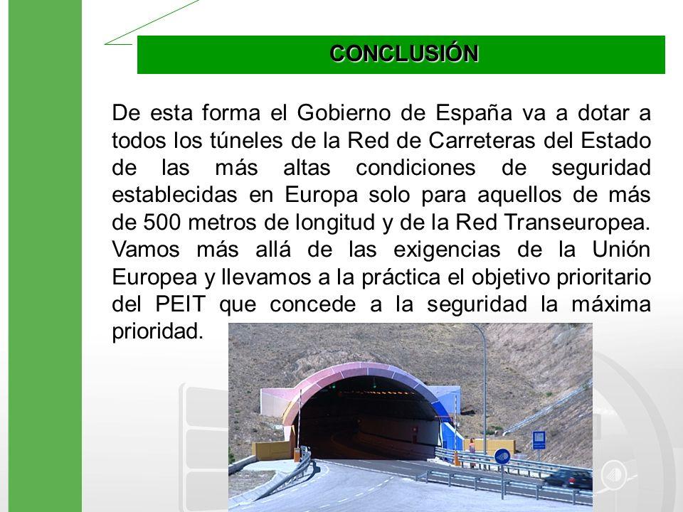 CONCLUSIÓN CONCLUSIÓN De esta forma el Gobierno de España va a dotar a todos los túneles de la Red de Carreteras del Estado de las más altas condicion