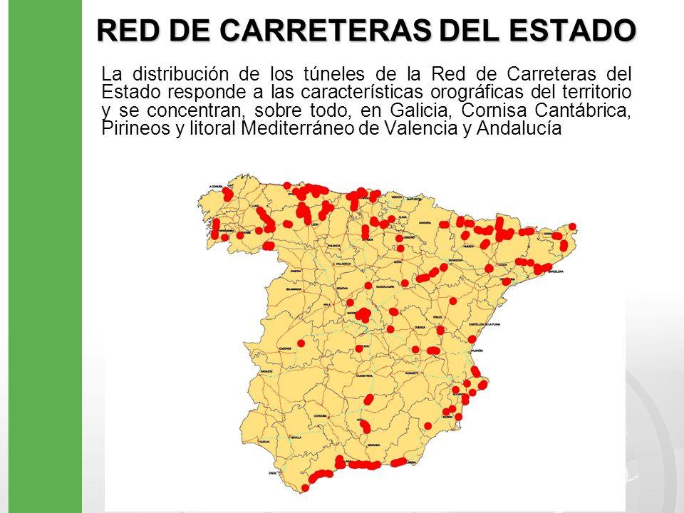 RED DE CARRETERAS DEL ESTADO La distribución de los túneles de la Red de Carreteras del Estado responde a las características orográficas del territor
