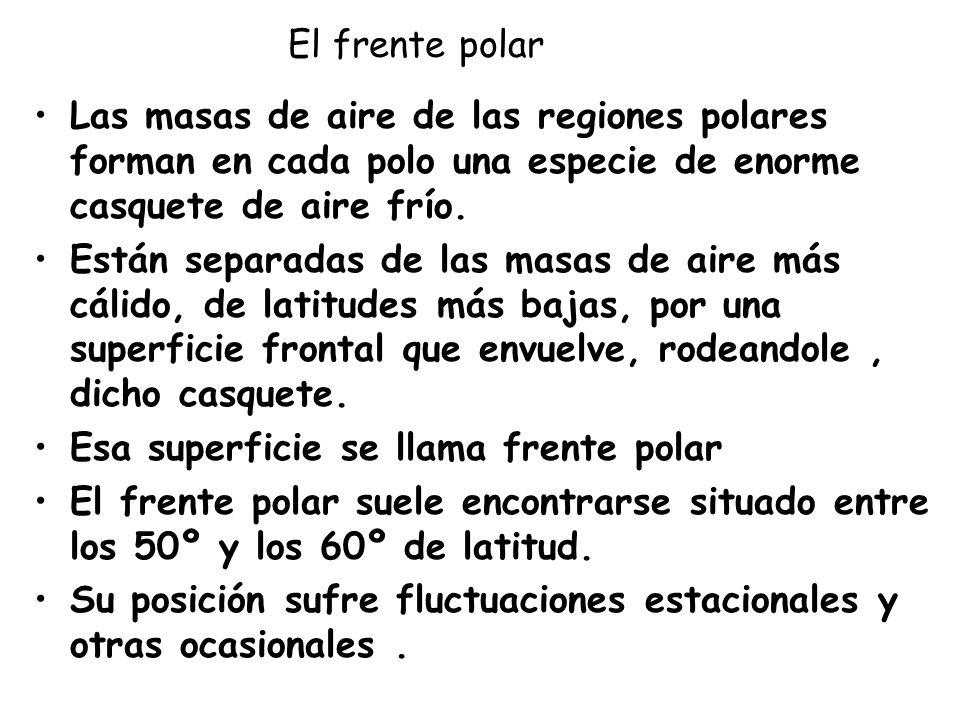 El frente polar Las masas de aire de las regiones polares forman en cada polo una especie de enorme casquete de aire frío. Están separadas de las masa