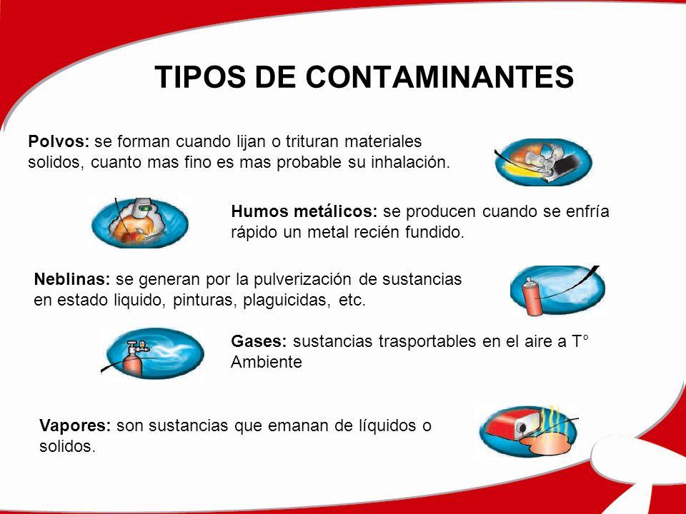 TIPOS DE CONTAMINANTES Polvos: se forman cuando lijan o trituran materiales solidos, cuanto mas fino es mas probable su inhalación. Humos metálicos: s